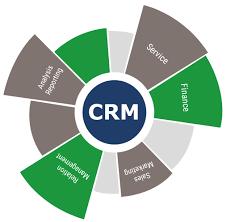 CRM development image